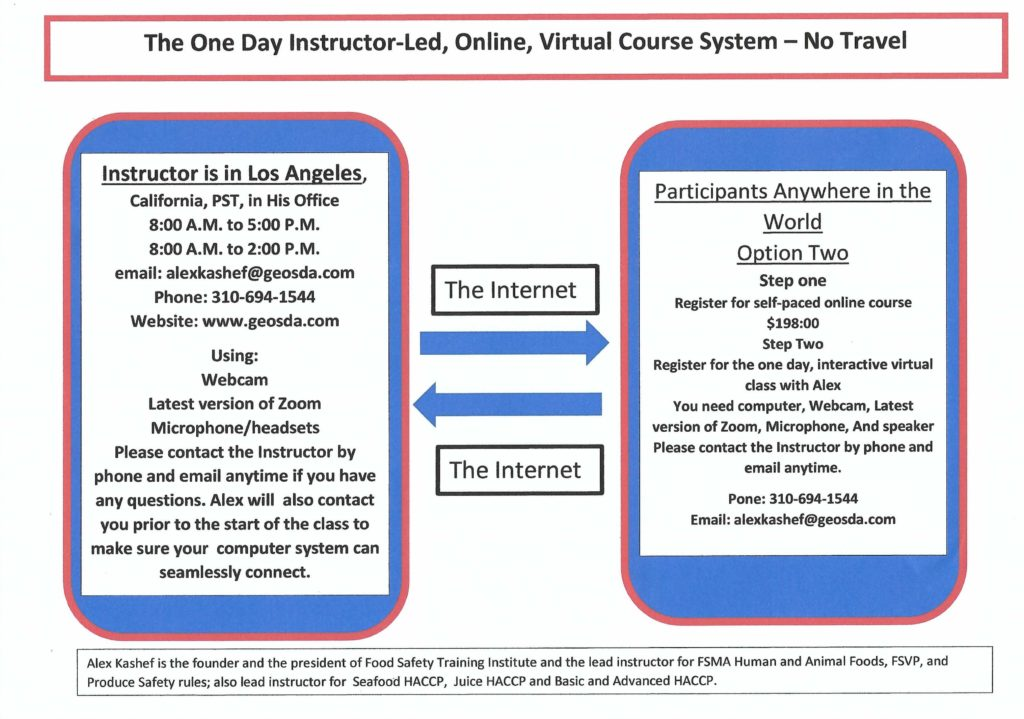 PCQI class system